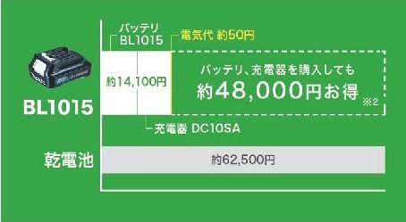 SK312コスト比較